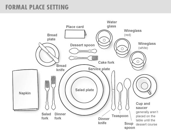 Dinner Party Place Settings  sc 1 st  At Your Table & How to set your table in style for a Dinner Party